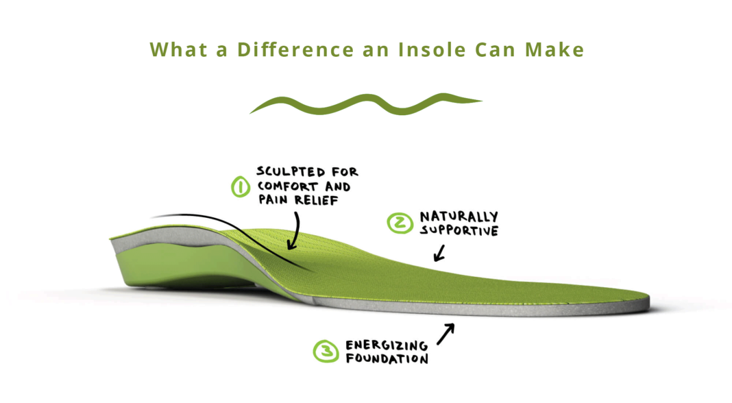 The Difference an Insole can make