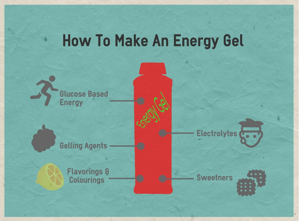 Energy Gel Infographic