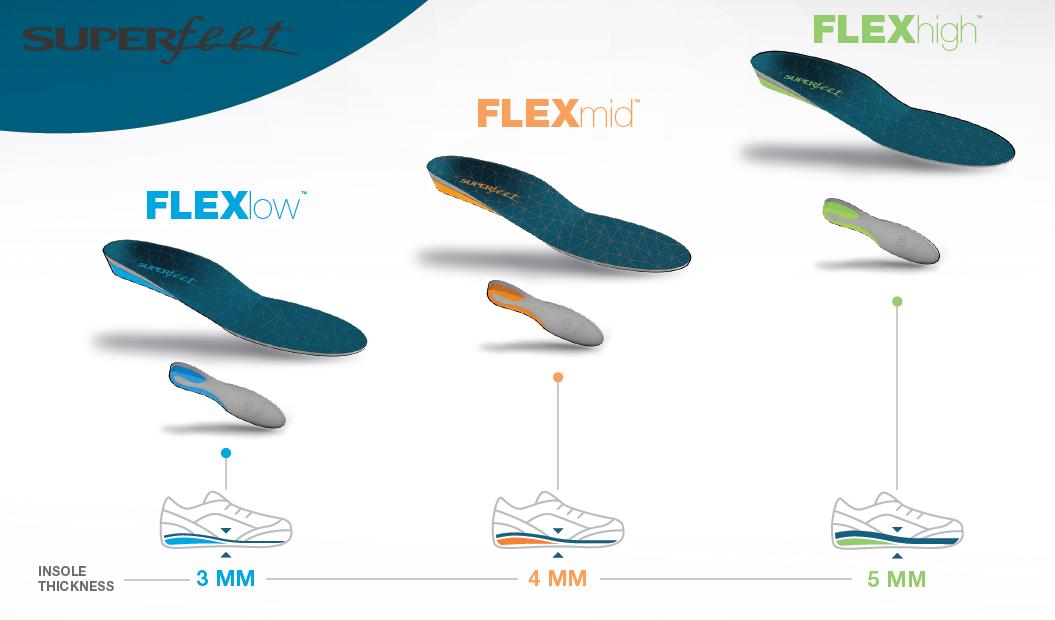 Superfeet Flex Review | Alexandra Sports