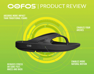 OOFOS Recovery Sandal | Review